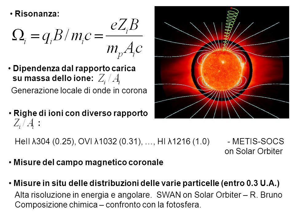 Risonanza: Dipendenza dal rapporto carica. su massa dello ione: Generazione locale di onde in corona.