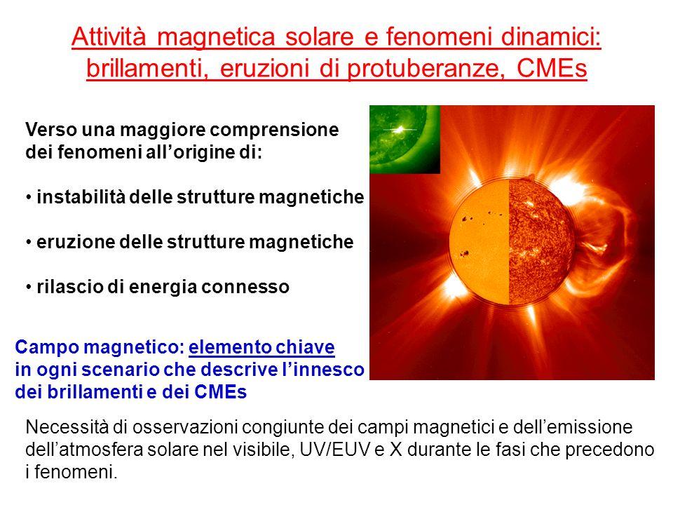 Attività magnetica solare e fenomeni dinamici: brillamenti, eruzioni di protuberanze, CMEs