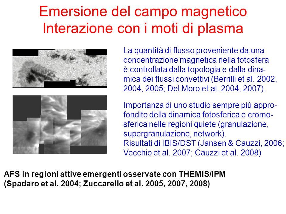 Emersione del campo magnetico Interazione con i moti di plasma