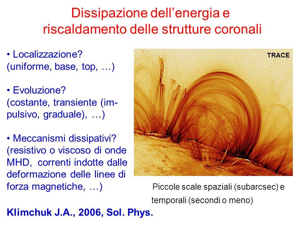 Dissipazione dell'energia e riscaldamento delle strutture coronali