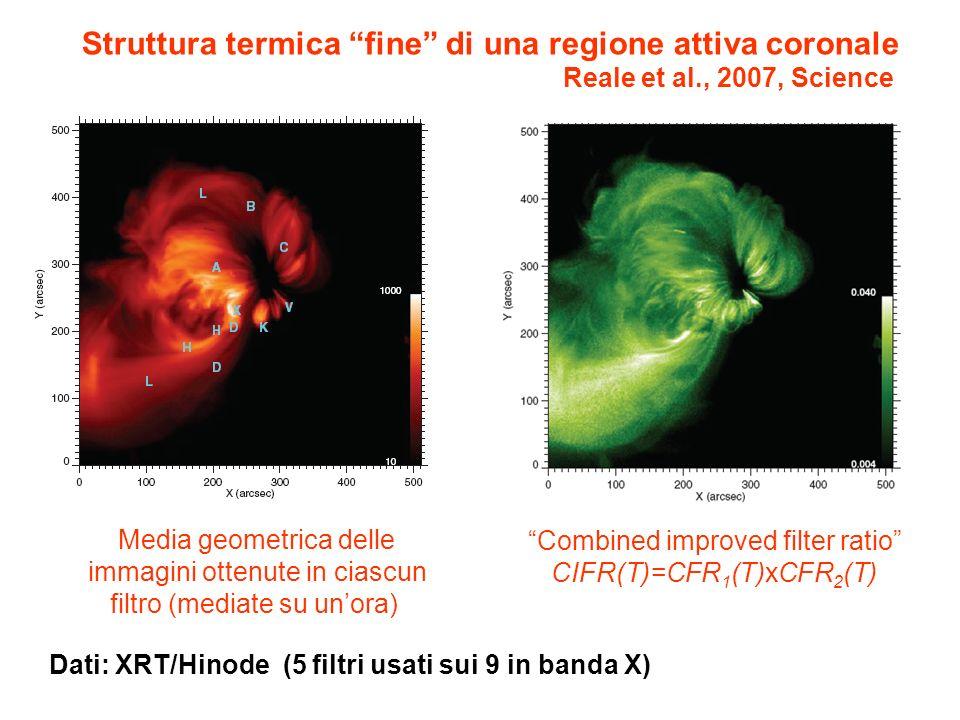 Struttura termica fine di una regione attiva coronale