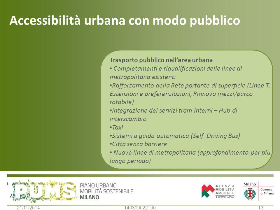 Accessibilità urbana con modo pubblico