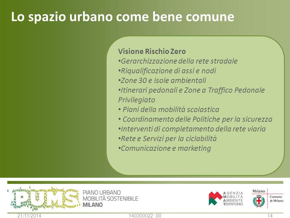 Lo spazio urbano come bene comune