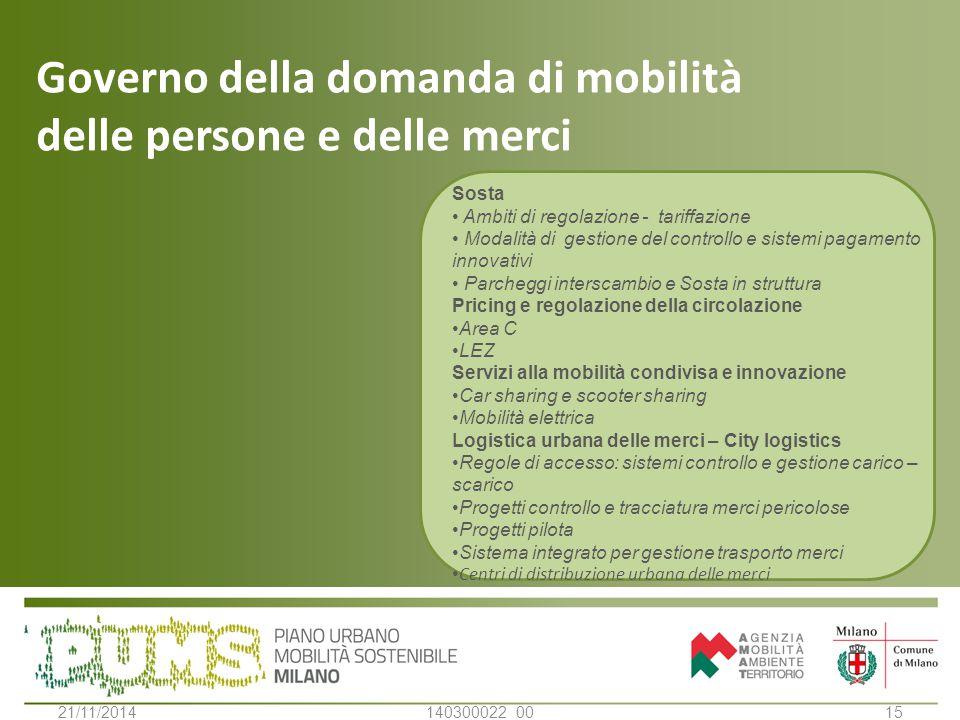 Governo della domanda di mobilità delle persone e delle merci