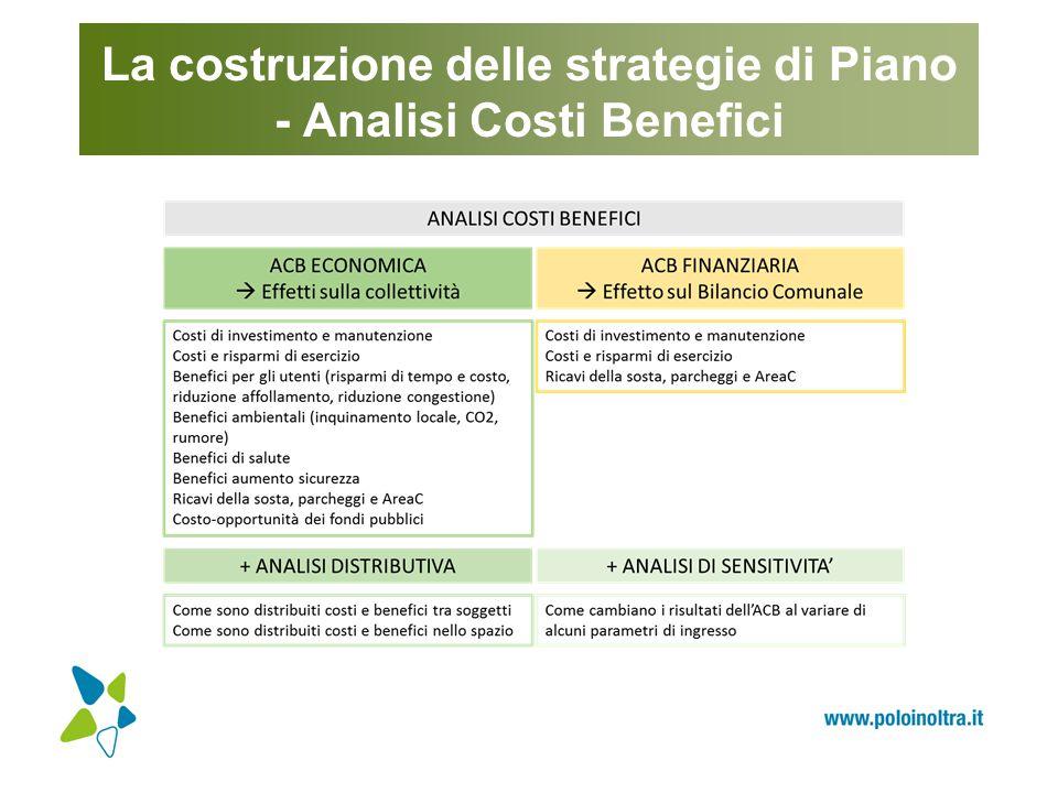 La costruzione delle strategie di Piano - Analisi Costi Benefici