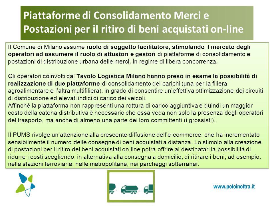 Piattaforme di Consolidamento Merci e Postazioni per il ritiro di beni acquistati on-line