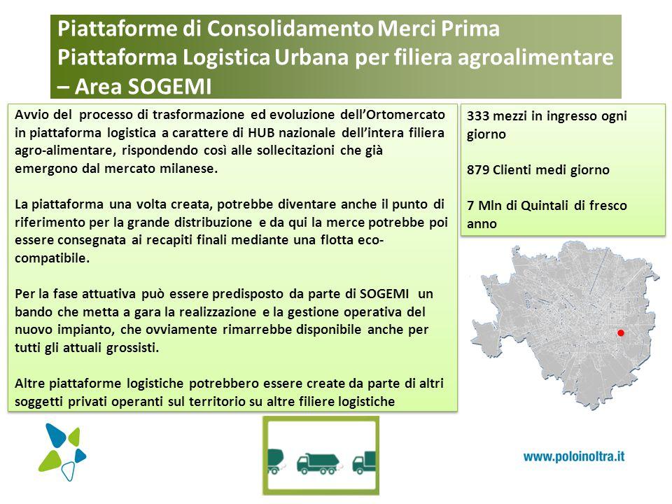 Piattaforme di Consolidamento Merci Prima Piattaforma Logistica Urbana per filiera agroalimentare – Area SOGEMI