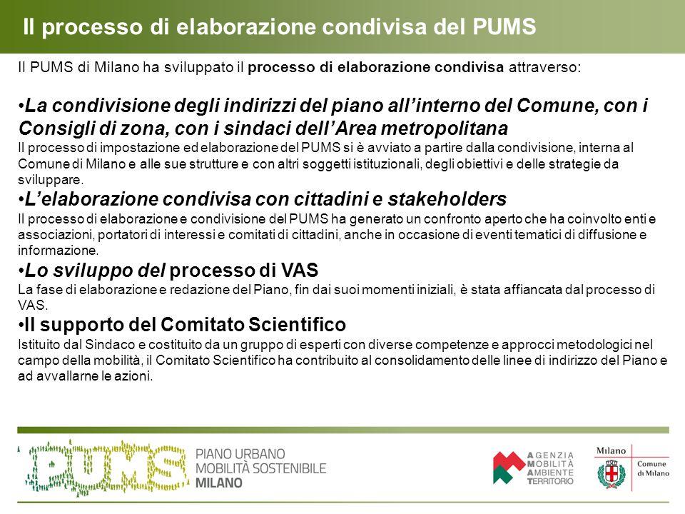 Il processo di elaborazione condivisa del PUMS