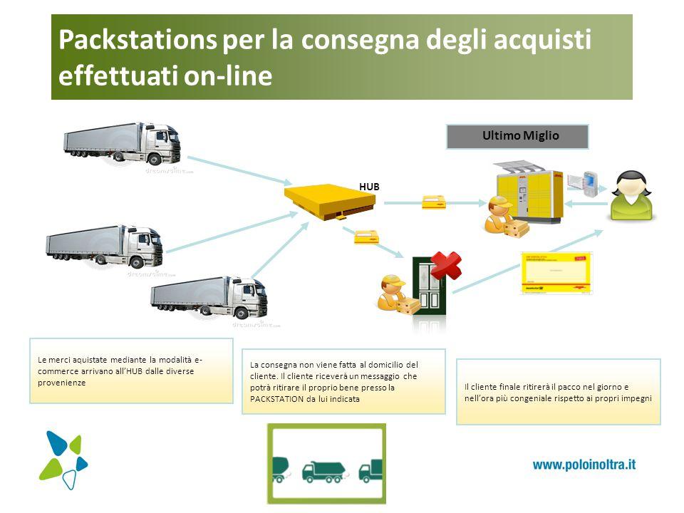 Packstations per la consegna degli acquisti effettuati on-line