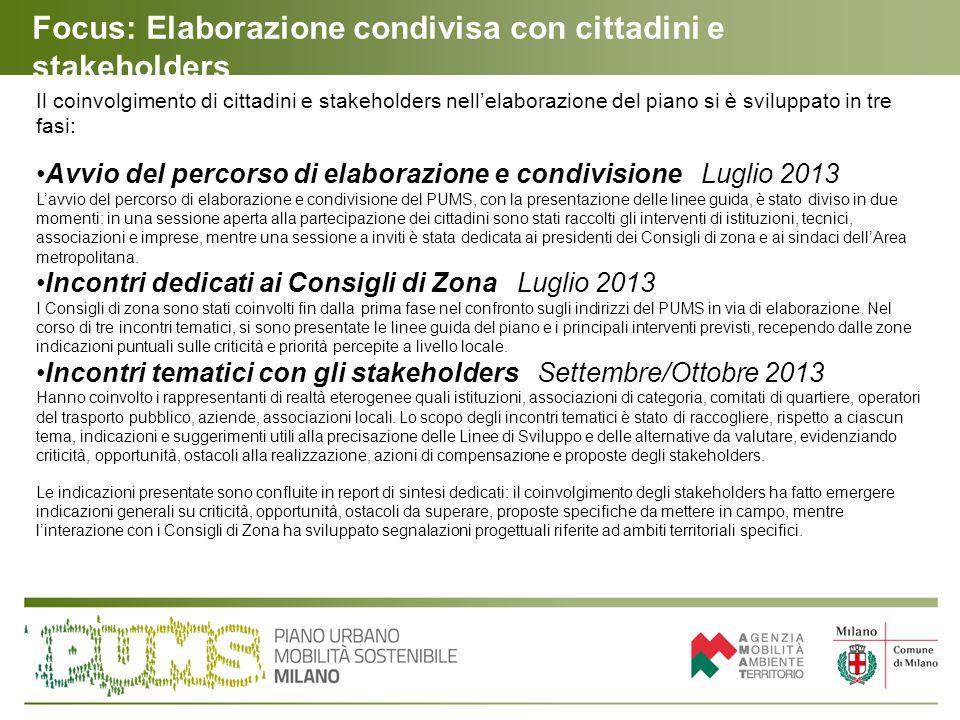 Focus: Elaborazione condivisa con cittadini e stakeholders