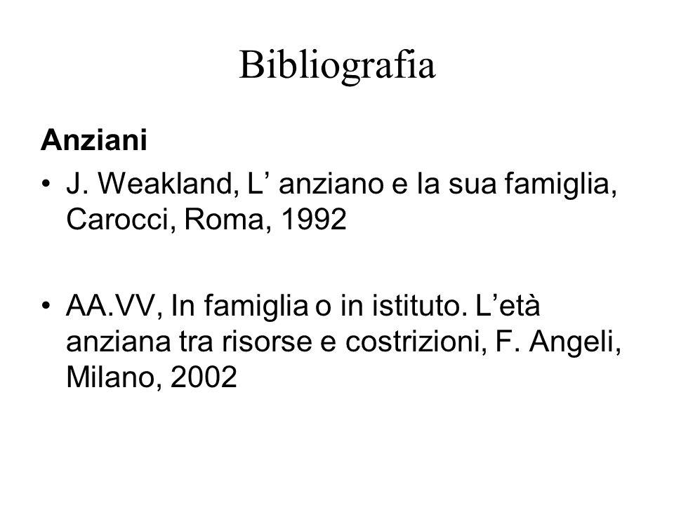 Bibliografia Anziani. J. Weakland, L' anziano e la sua famiglia, Carocci, Roma, 1992.
