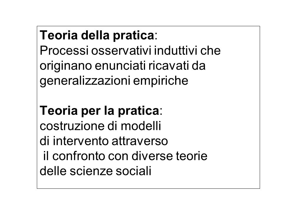 Teoria della pratica: Processi osservativi induttivi che. originano enunciati ricavati da. generalizzazioni empiriche.