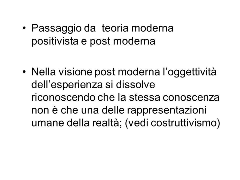 Passaggio da teoria moderna positivista e post moderna