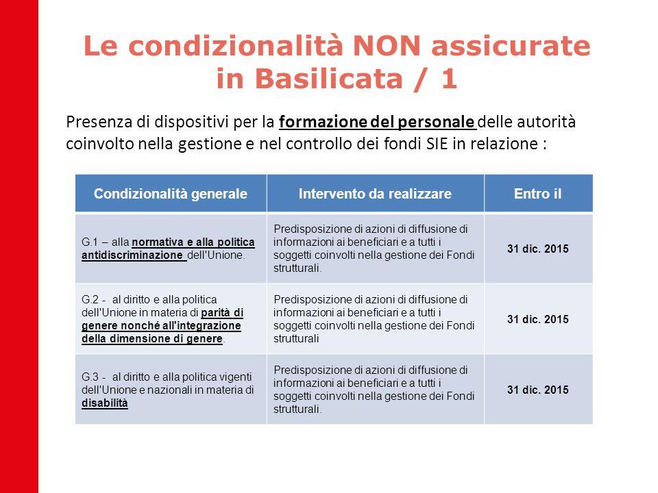 Le condizionalità NON assicurate in Basilicata / 1
