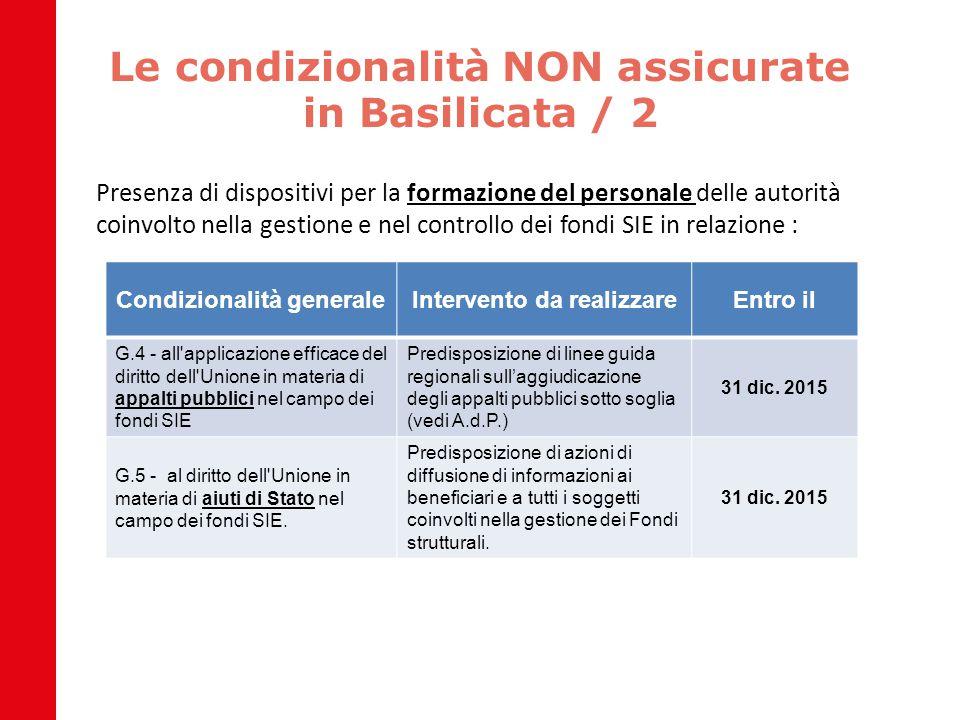 Le condizionalità NON assicurate in Basilicata / 2