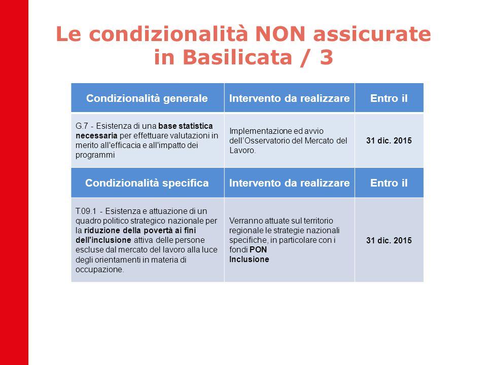 Le condizionalità NON assicurate in Basilicata / 3