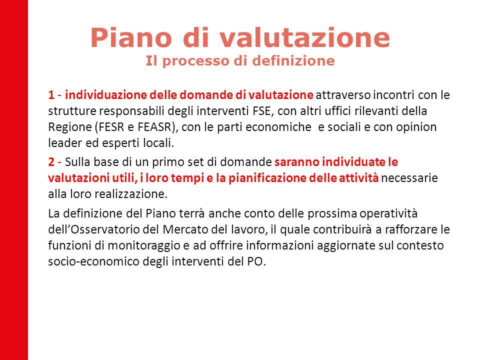 Piano di valutazione Il processo di definizione