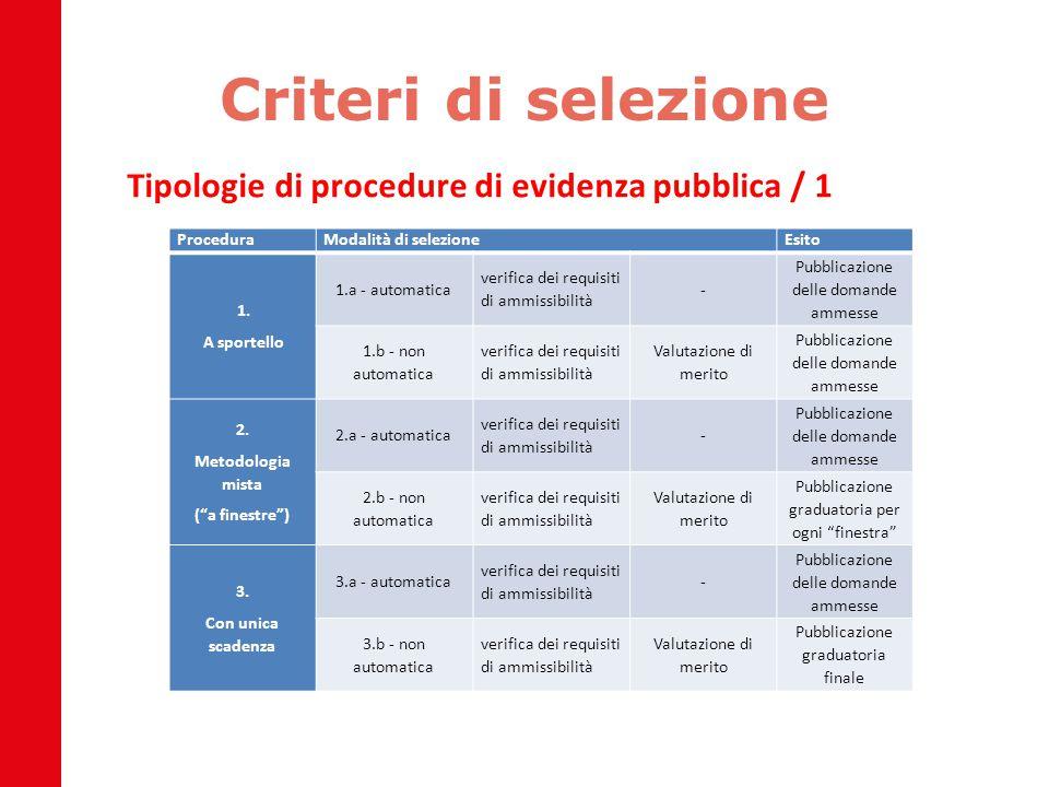 Criteri di selezione Tipologie di procedure di evidenza pubblica / 1