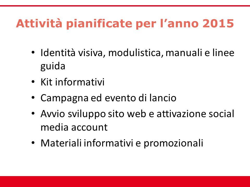 Attività pianificate per l'anno 2015