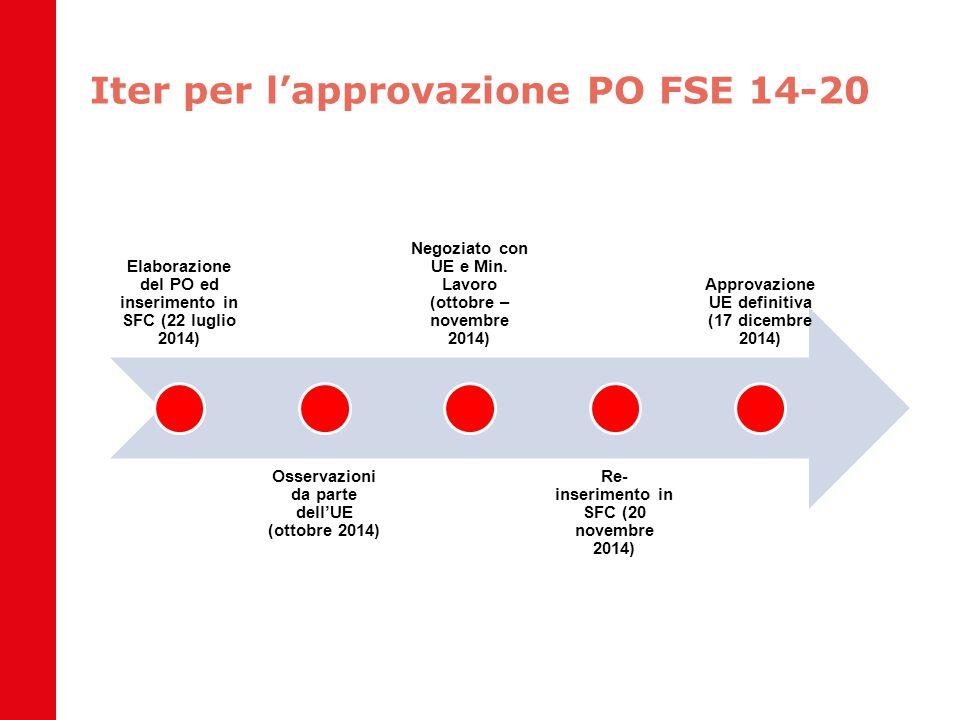 Iter per l'approvazione PO FSE 14-20