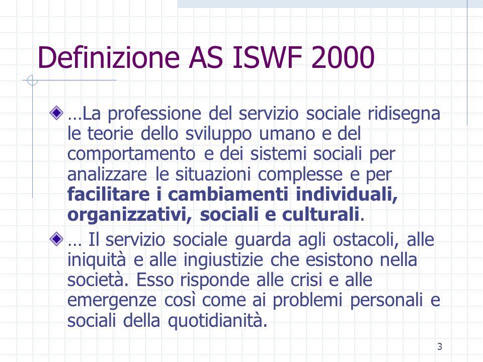 Definizione AS ISWF 2000