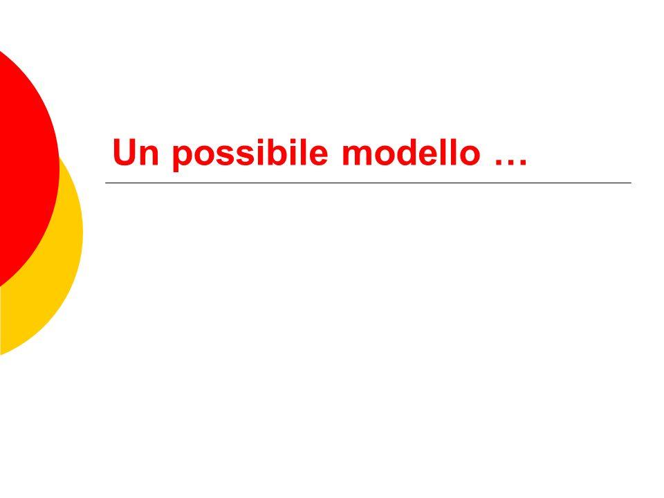 Un possibile modello …