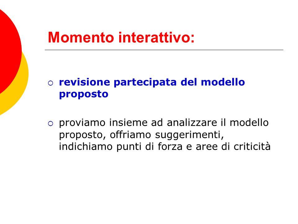 Momento interattivo: revisione partecipata del modello proposto