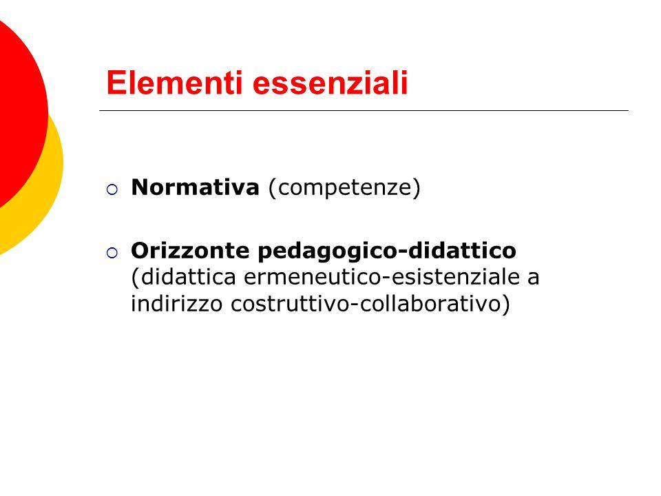 Elementi essenziali Normativa (competenze)