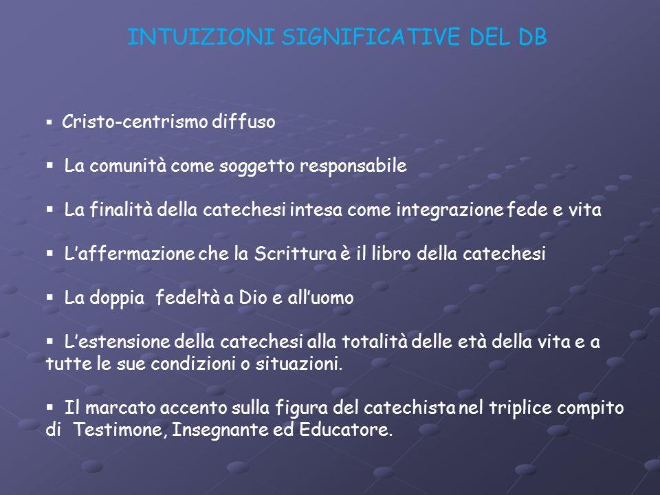 INTUIZIONI SIGNIFICATIVE DEL DB