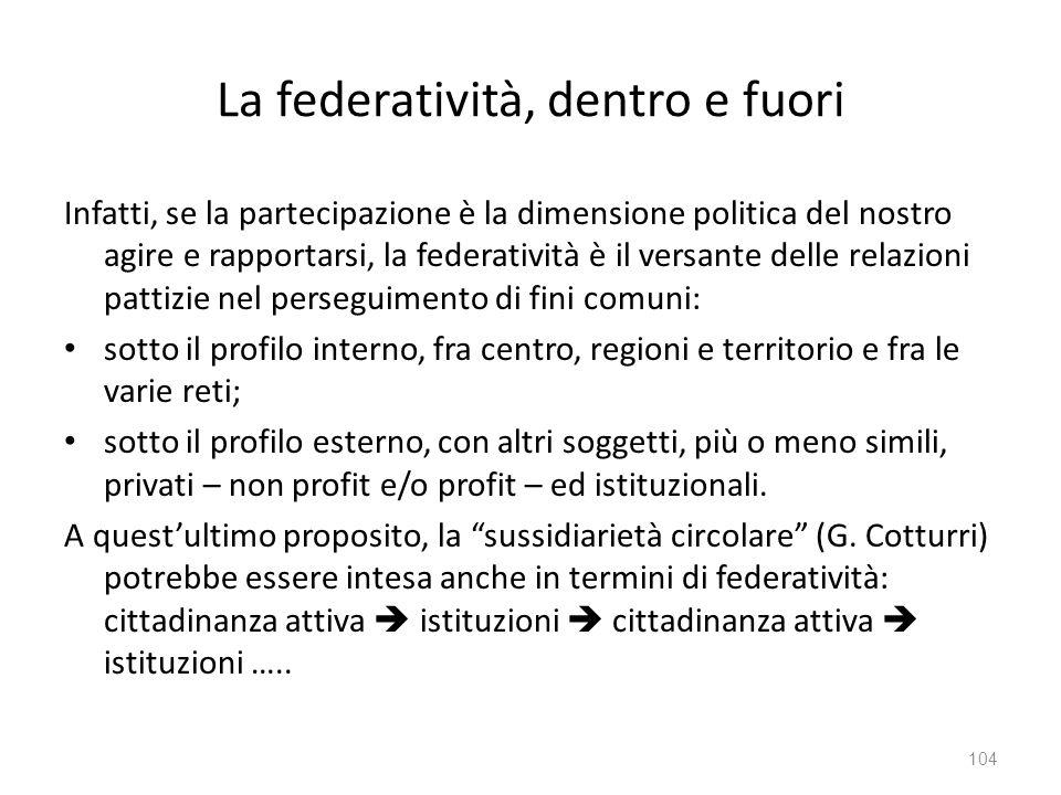 La federatività, dentro e fuori
