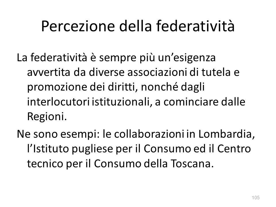 Percezione della federatività
