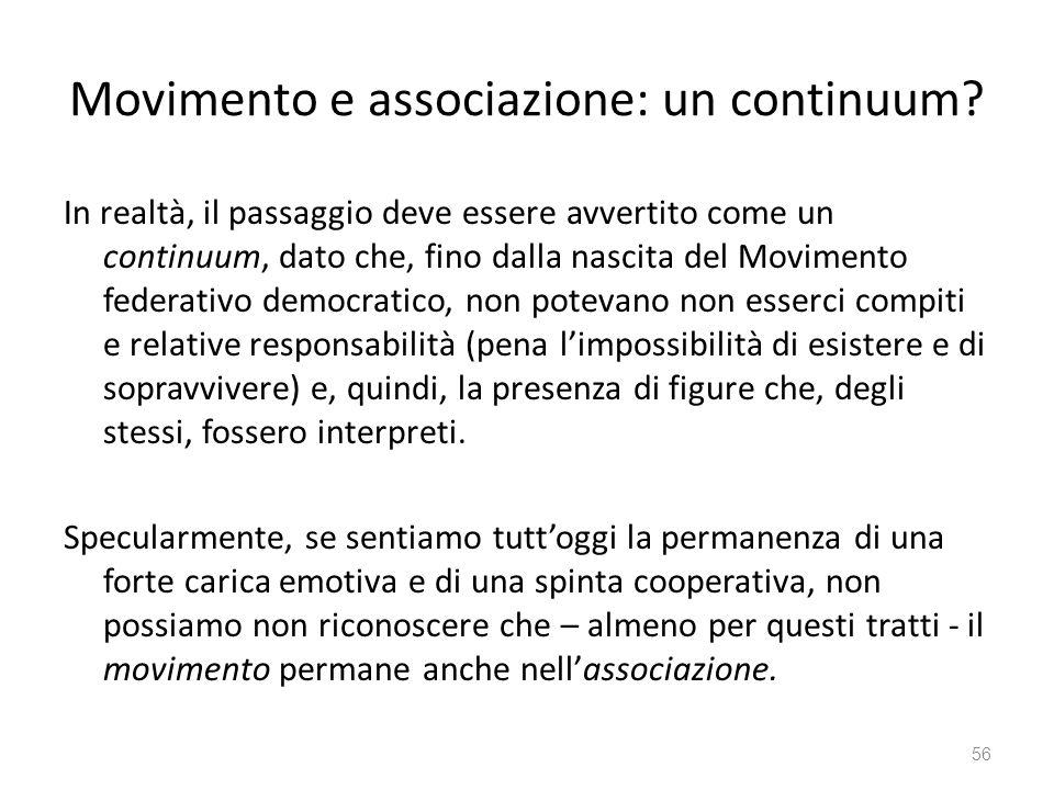Movimento e associazione: un continuum