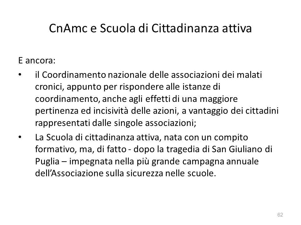 CnAmc e Scuola di Cittadinanza attiva
