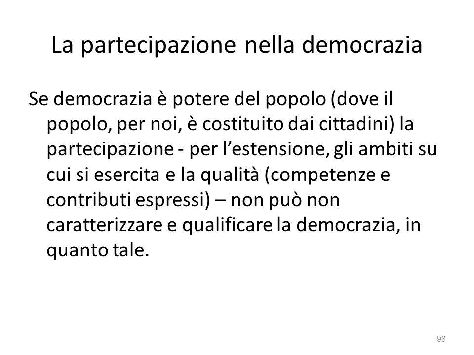 La partecipazione nella democrazia