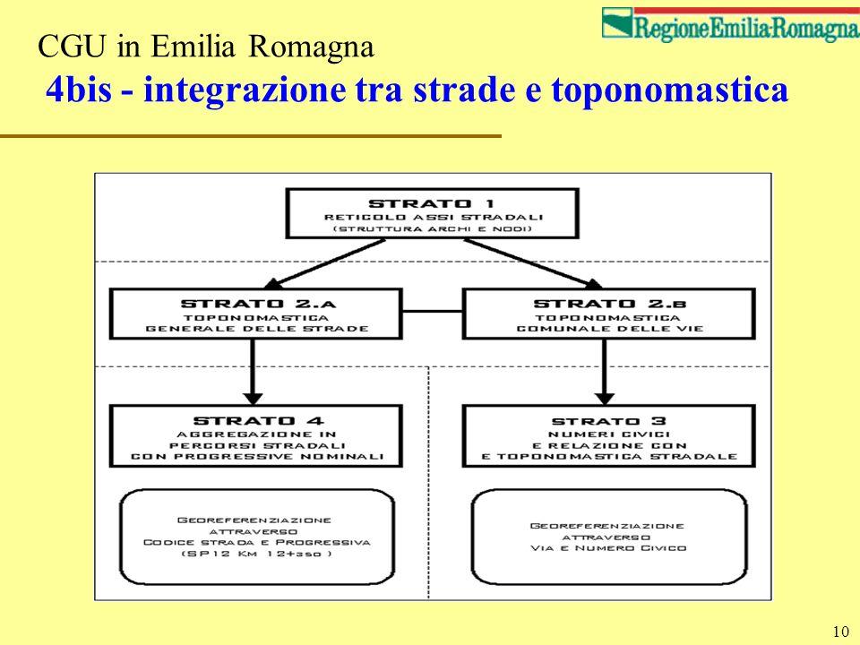 CGU in Emilia Romagna 4bis - integrazione tra strade e toponomastica