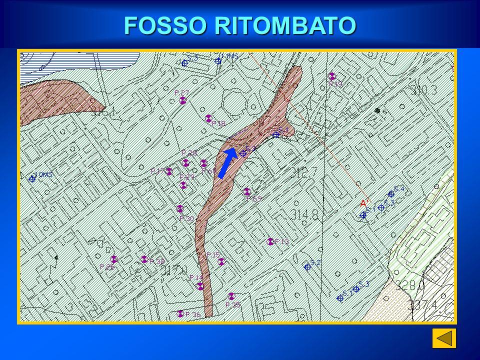 FOSSO RITOMBATO