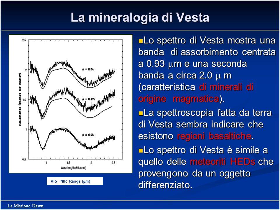 La mineralogia di Vesta