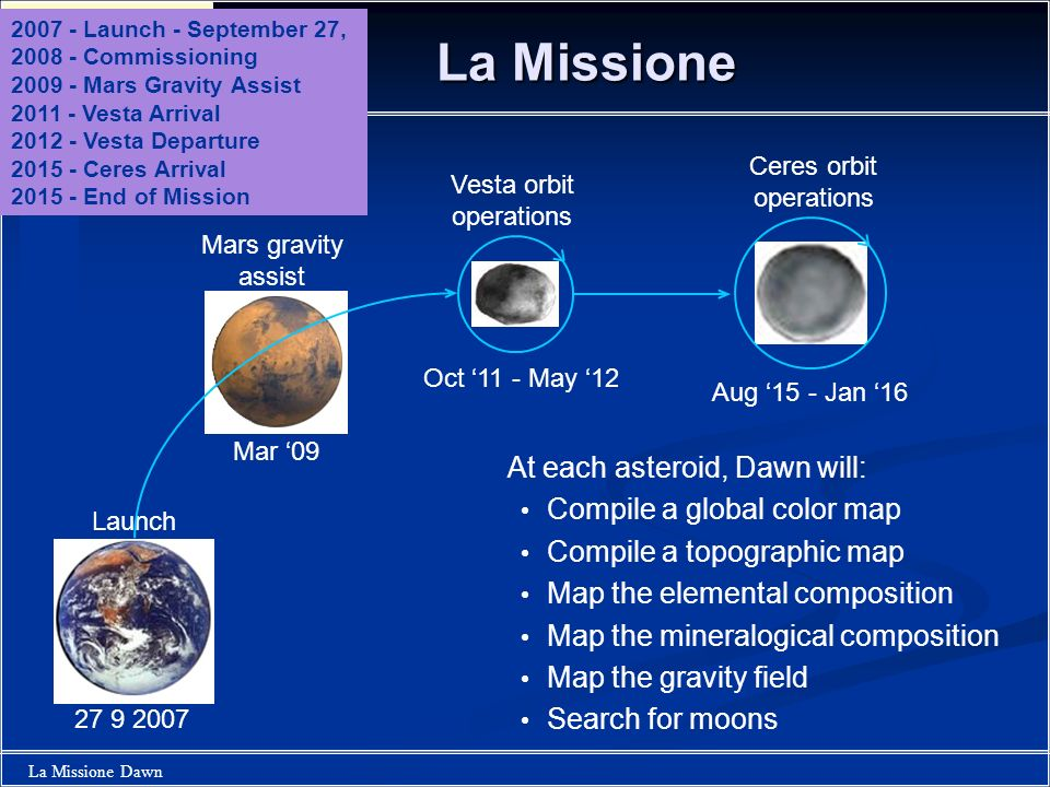 Vesta orbit operations