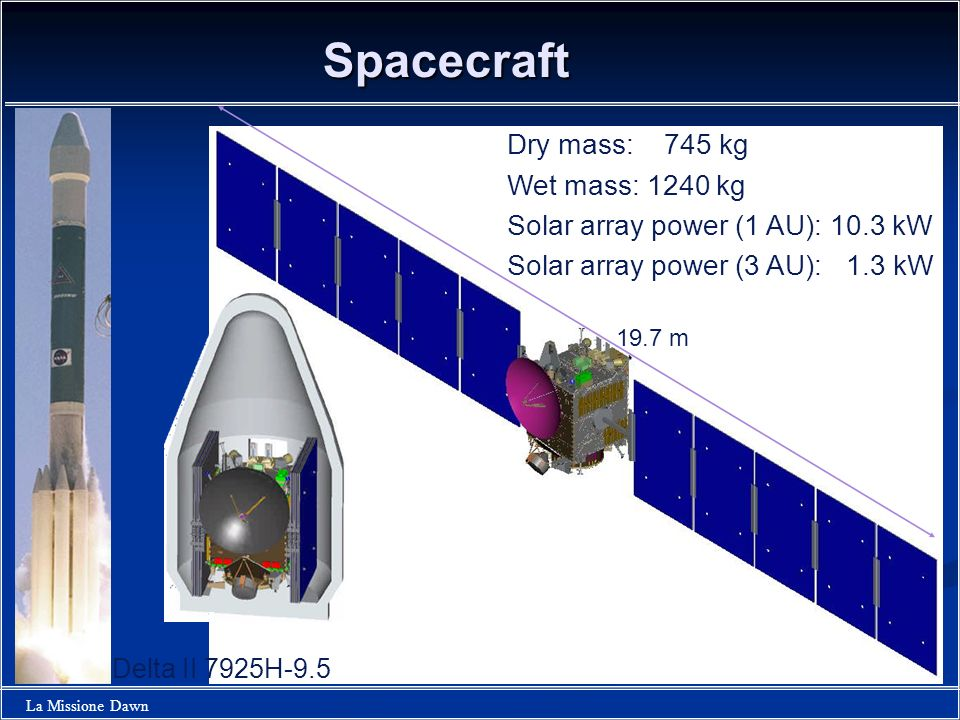 Spacecraft Dry mass: 745 kg Wet mass: 1240 kg