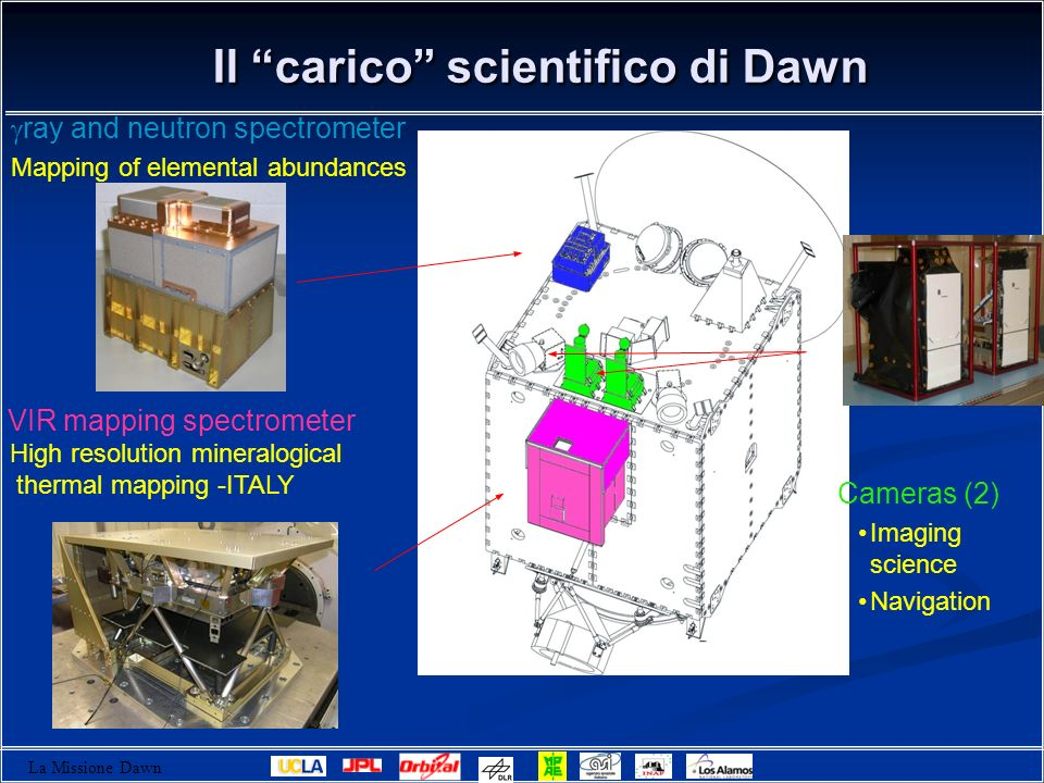 Il carico scientifico di Dawn