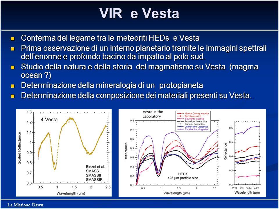 VIR e Vesta Conferma del legame tra le meteoriti HEDs e Vesta