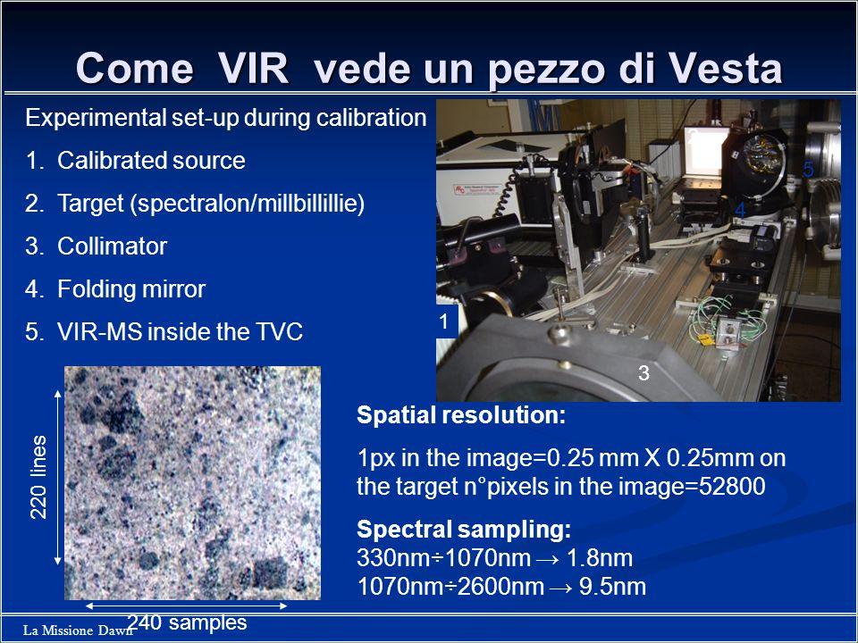 Come VIR vede un pezzo di Vesta