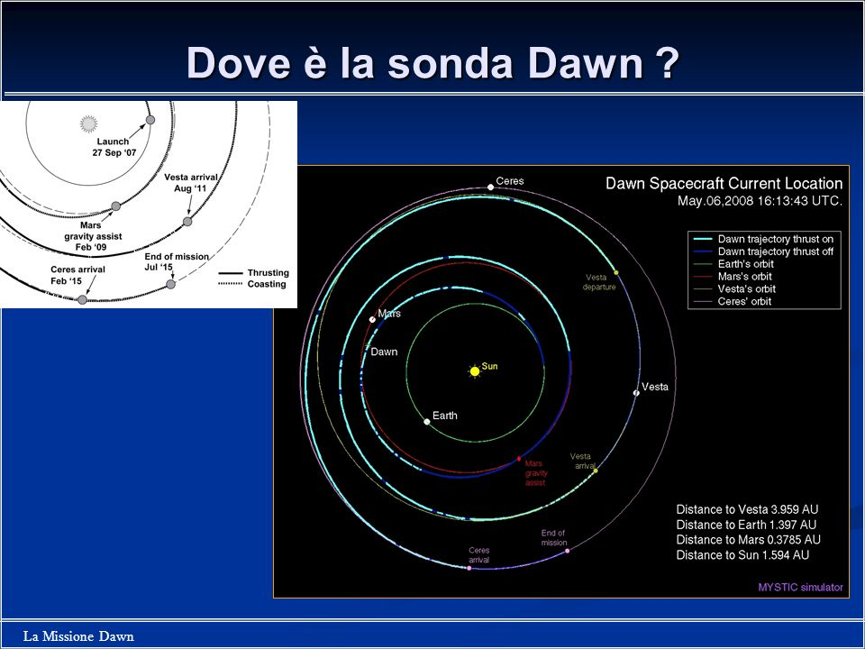 Dove è la sonda Dawn