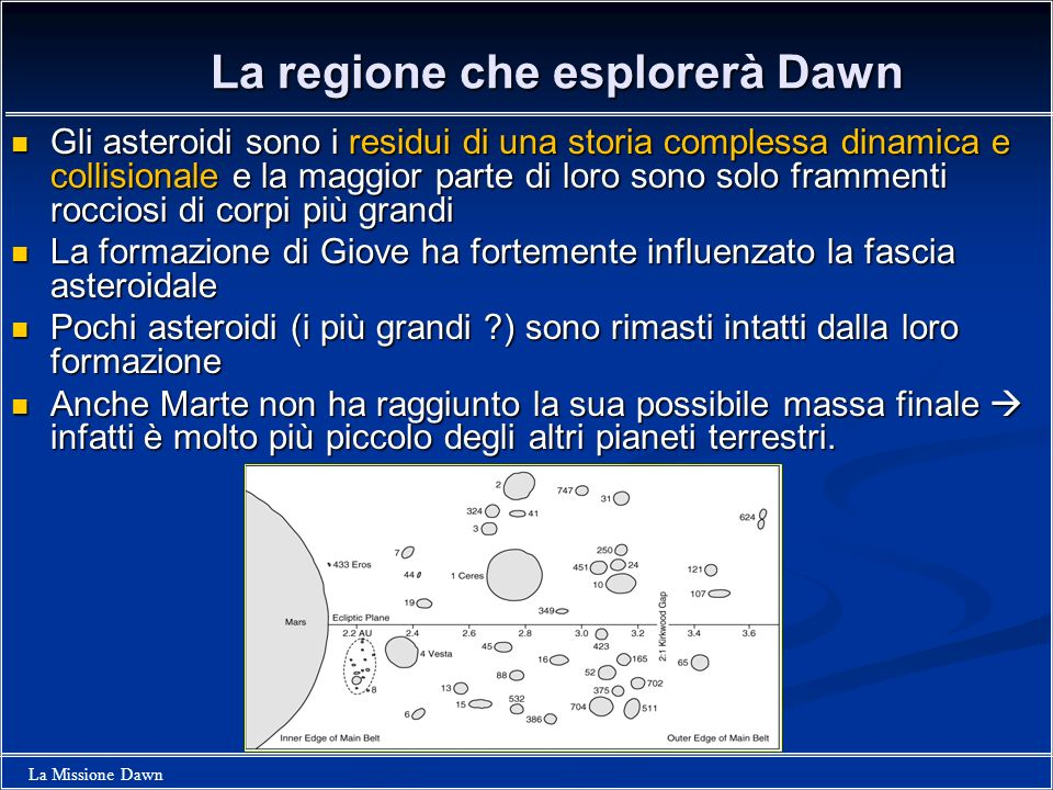 La regione che esplorerà Dawn