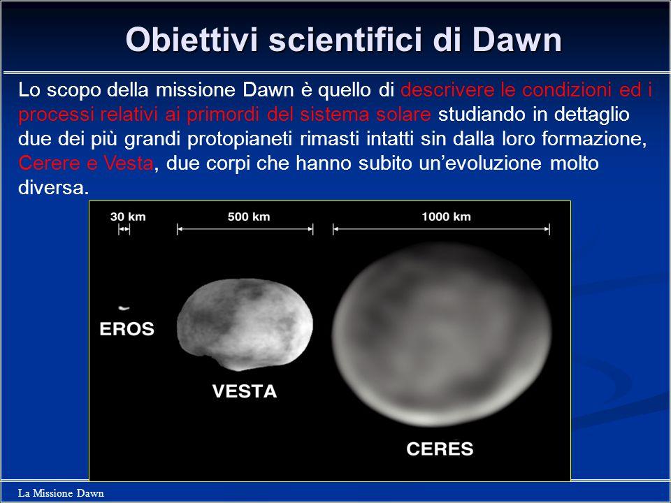 Obiettivi scientifici di Dawn