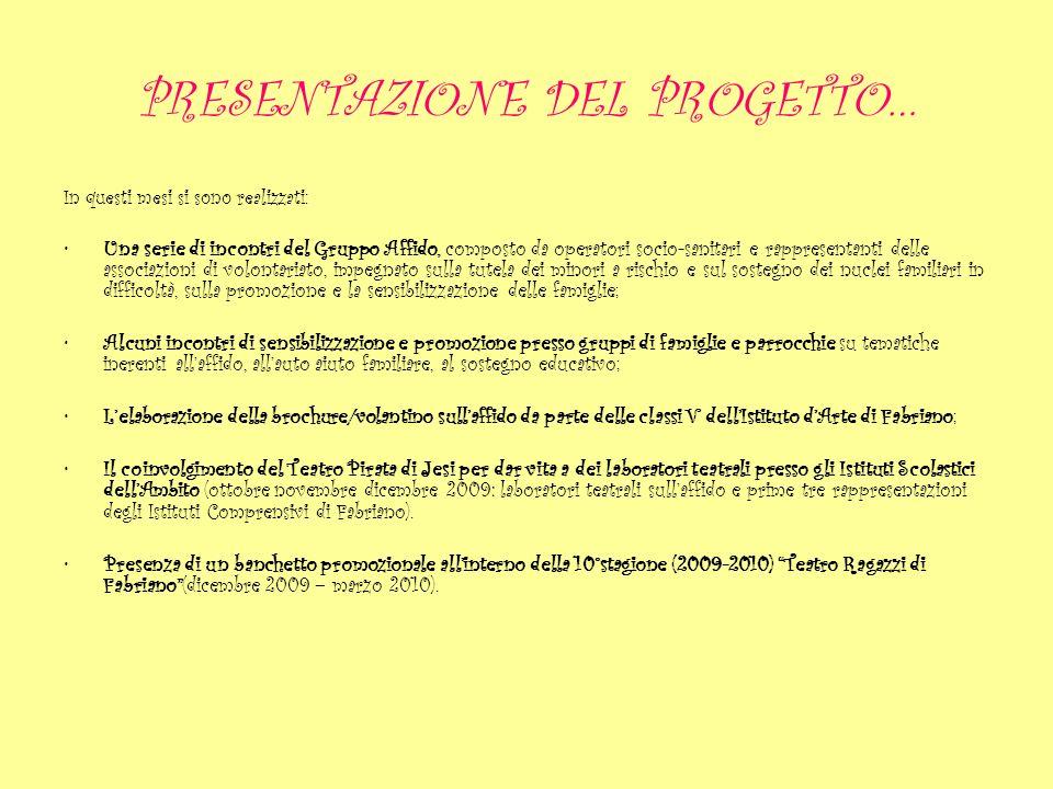 PRESENTAZIONE DEL PROGETTO…