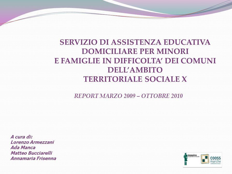 SERVIZIO DI ASSISTENZA EDUCATIVA DOMICILIARE PER MINORI