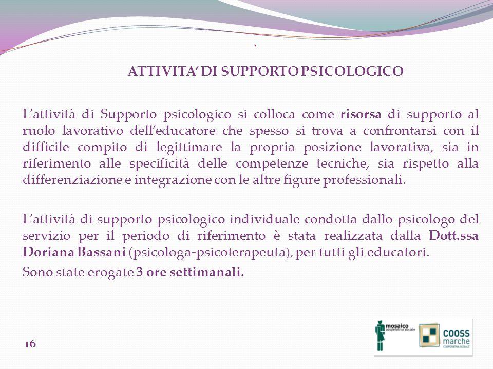ATTIVITA' DI SUPPORTO PSICOLOGICO