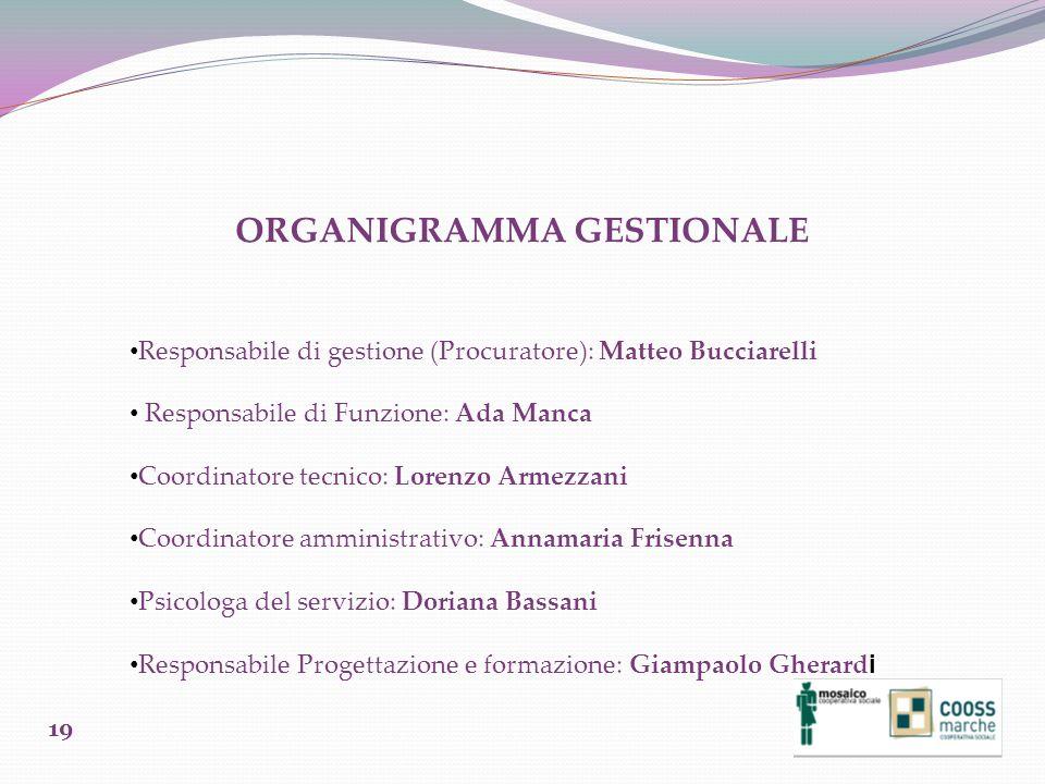 ORGANIGRAMMA GESTIONALE