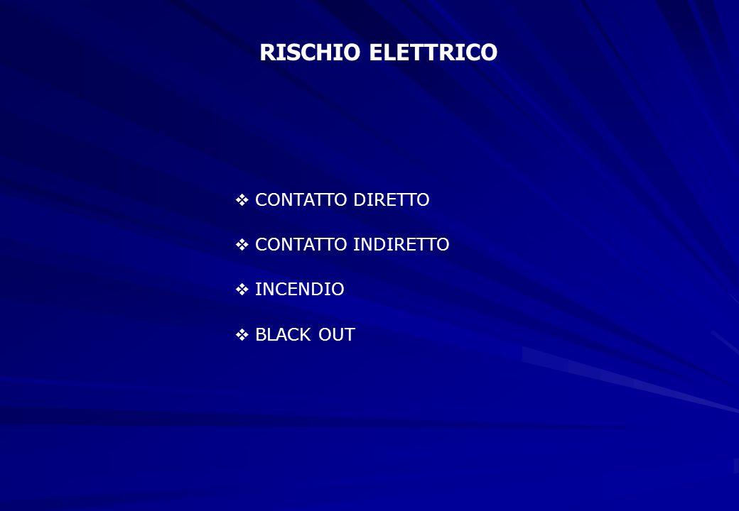 RISCHIO ELETTRICO CONTATTO DIRETTO CONTATTO INDIRETTO INCENDIO